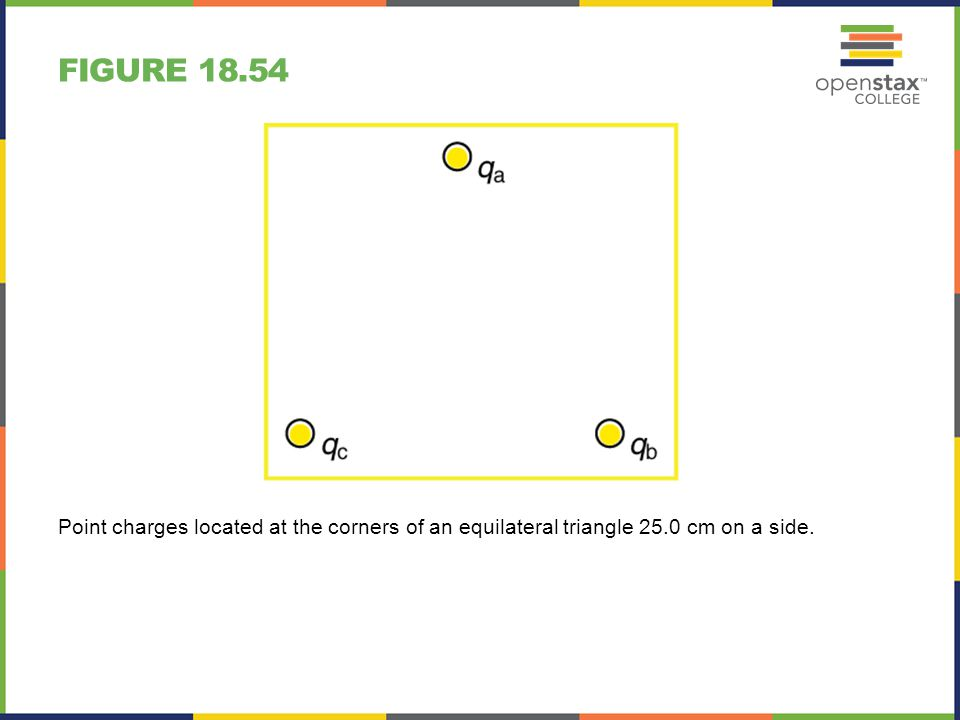 Figure 18.54 Point charges located at the corners of an equilateral triangle 25.0 cm on a side.