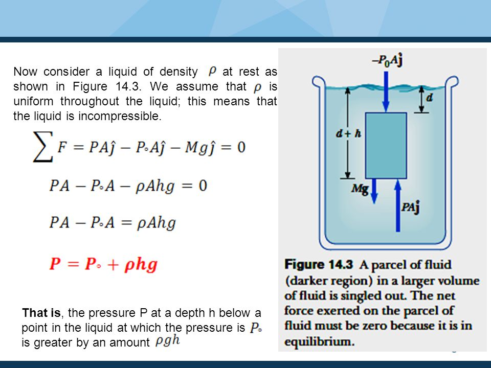 Now consider a liquid of density at rest as shown in Figure 14. 3