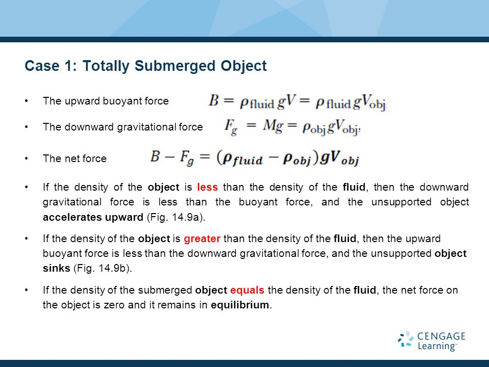 Case 1: Totally Submerged Object