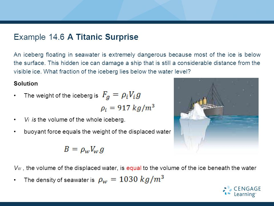 Example 14.6 A Titanic Surprise