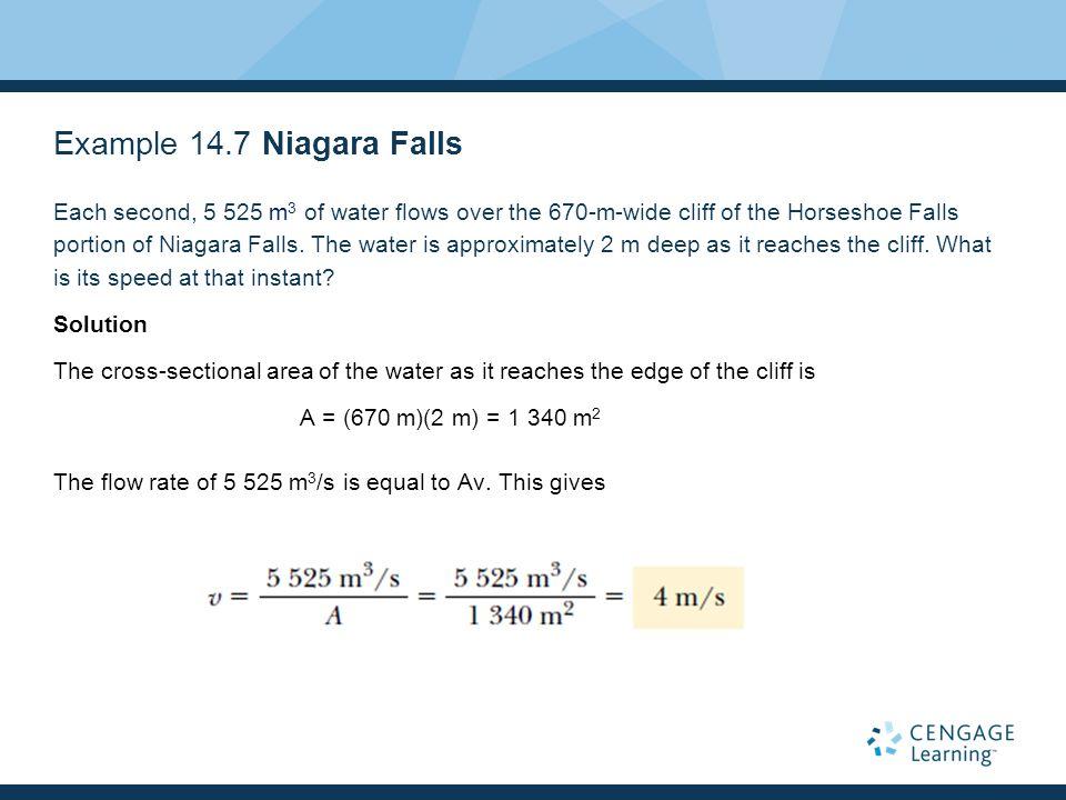 Example 14.7 Niagara Falls