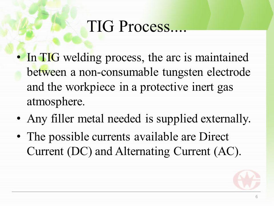 TIG Process....
