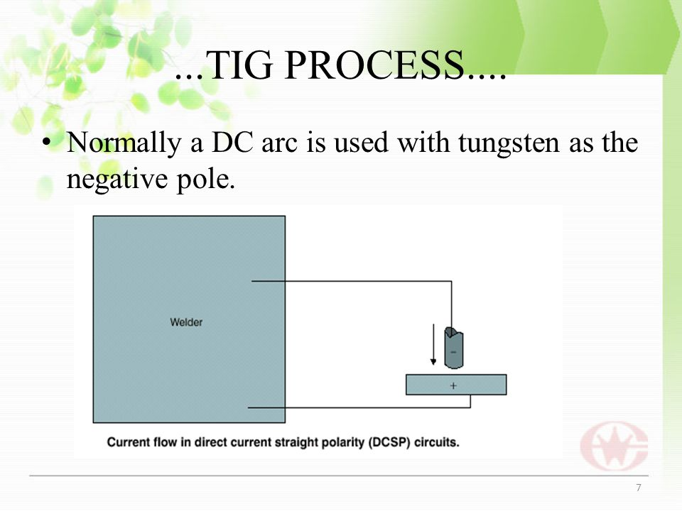 ...TIG PROCESS.... Normally a DC arc is used with tungsten as the negative pole.