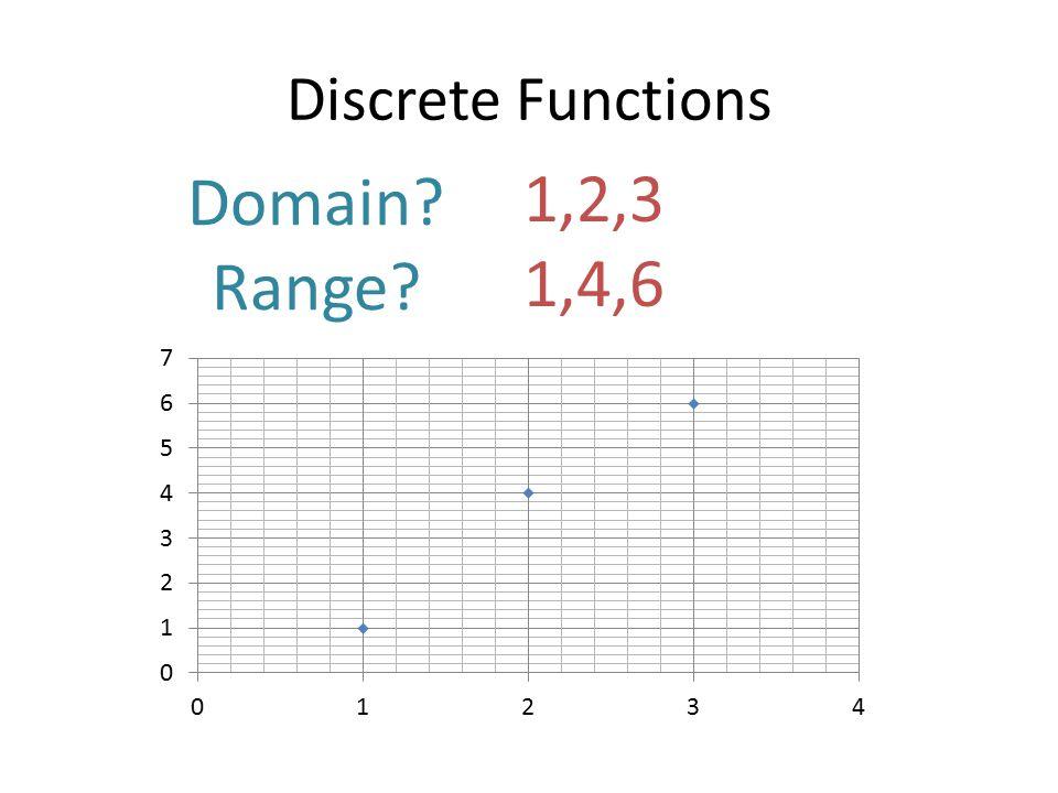 Discrete Functions Domain Range 1,2,3 1,4,6