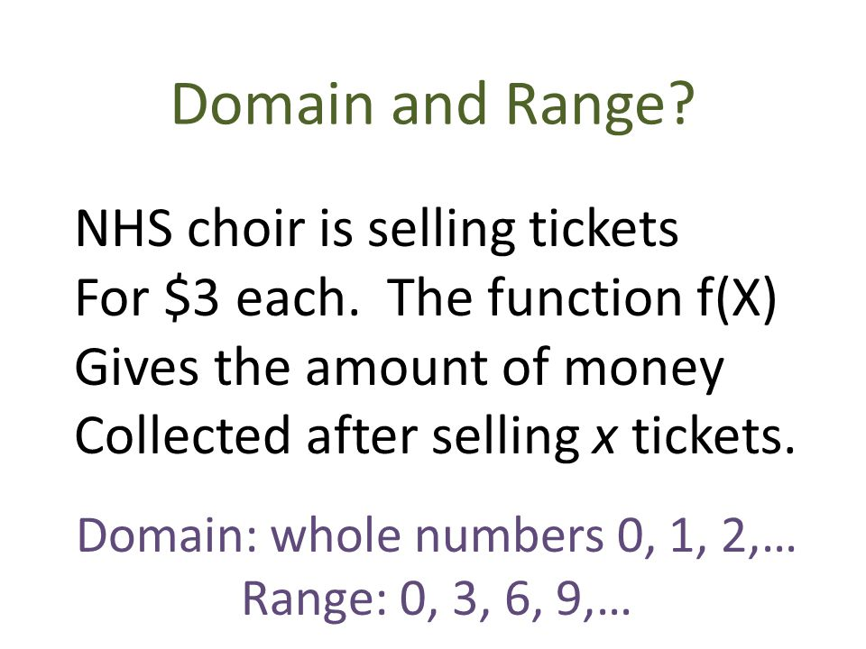 Domain: whole numbers 0, 1, 2,…