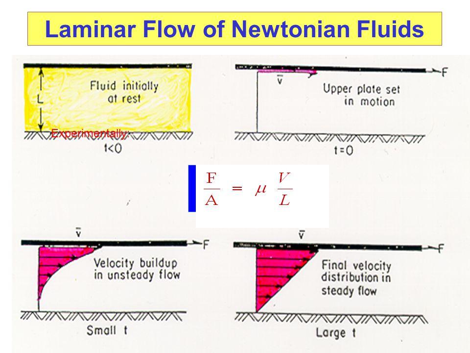 Laminar Flow of Newtonian Fluids