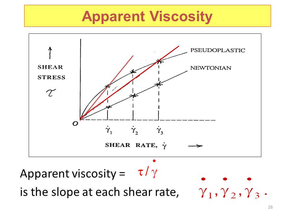 Apparent viscosity = is the slope at each shear rate,
