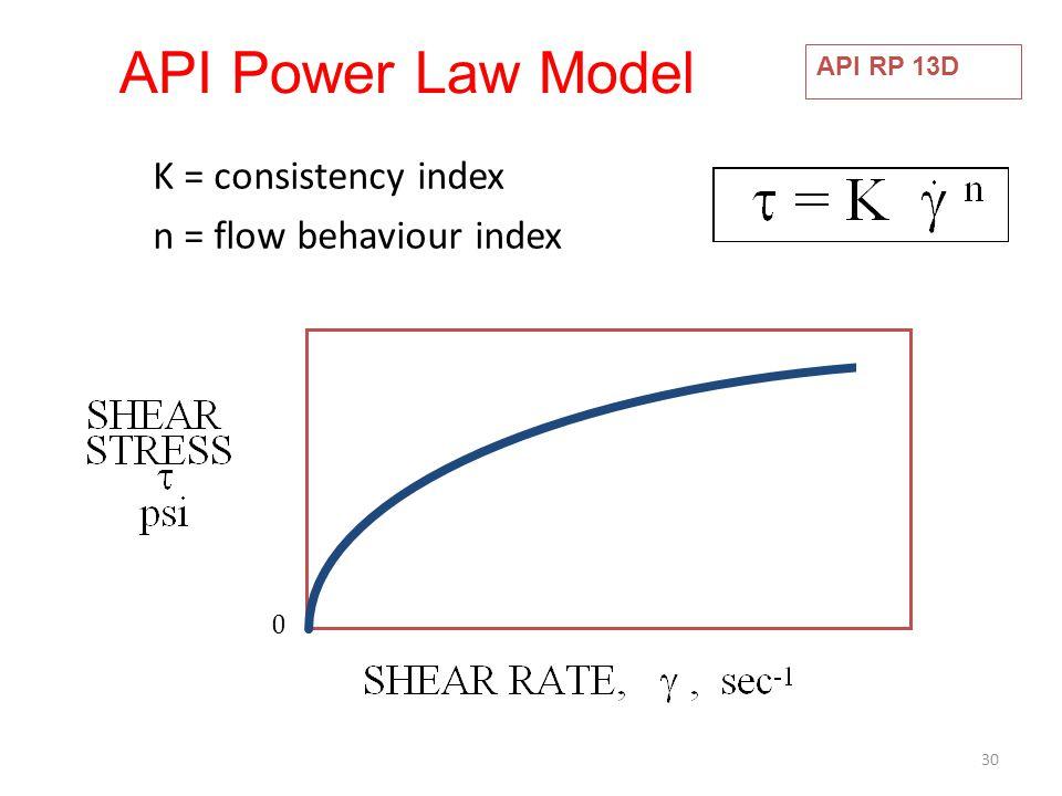 API Power Law Model K = consistency index n = flow behaviour index