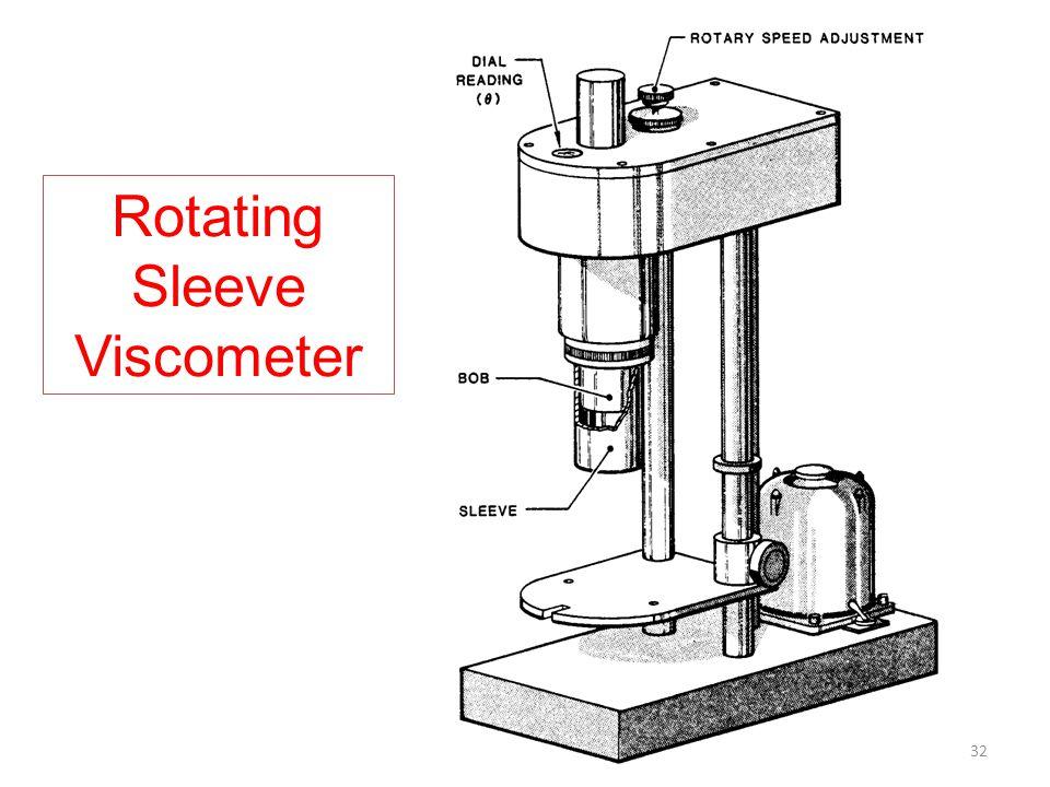 Rotating Sleeve Viscometer
