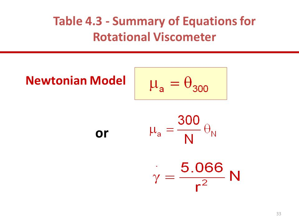 Table 4.3 - Summary of Equations for Rotational Viscometer