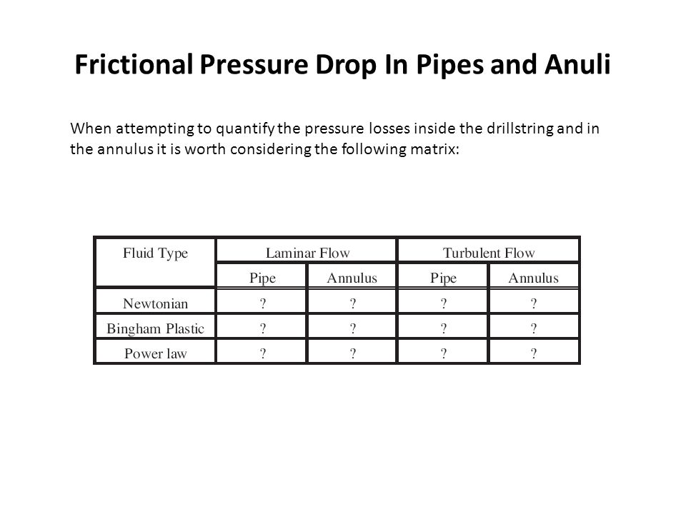 Frictional Pressure Drop In Pipes and Anuli