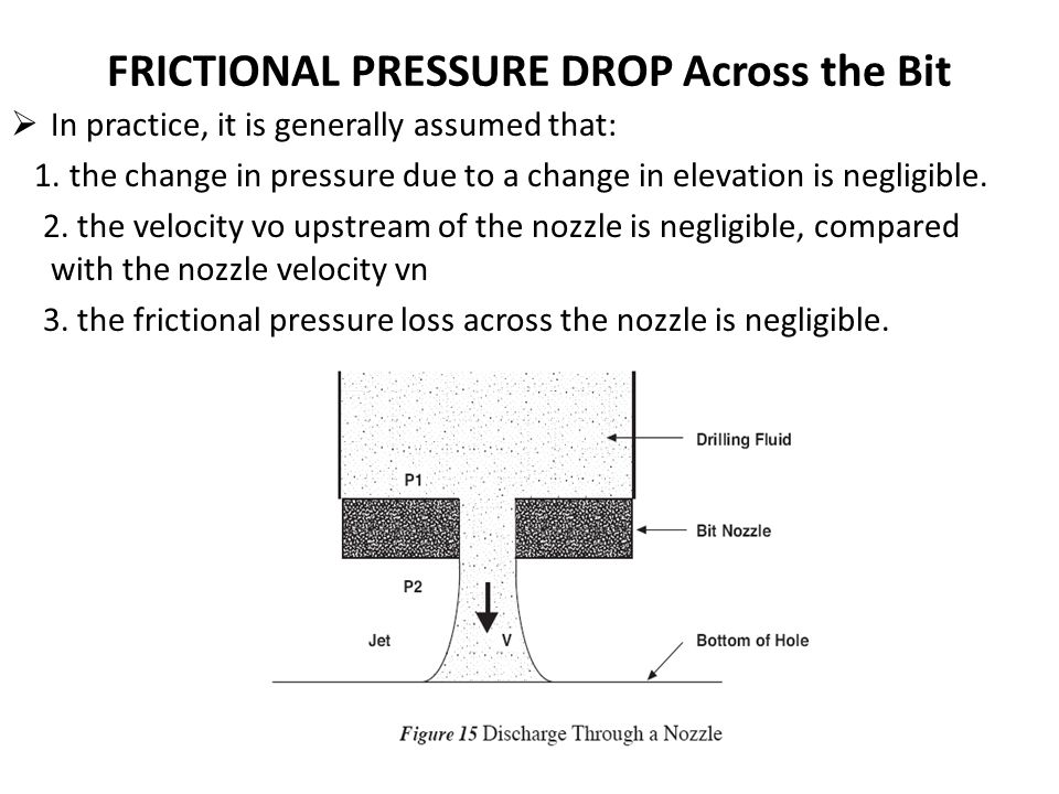 FRICTIONAL PRESSURE DROP Across the Bit