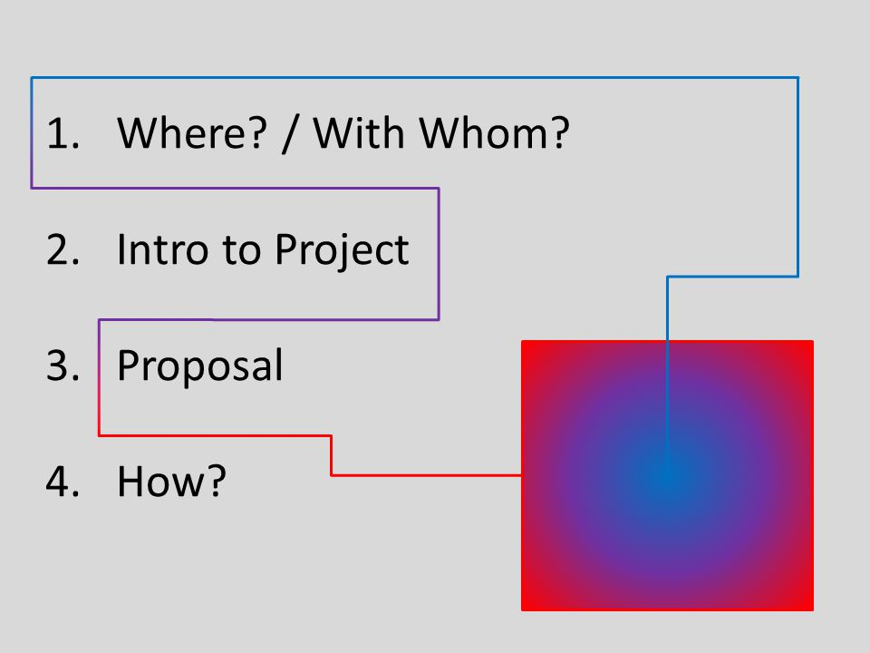 Where / With Whom Intro to Project Proposal How