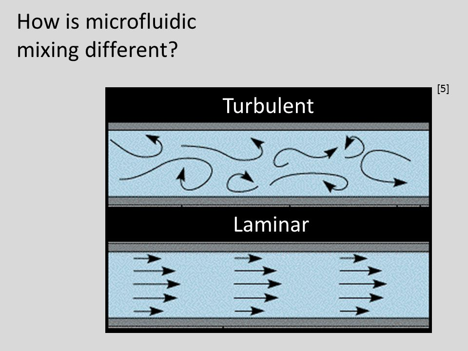 How is microfluidic mixing different