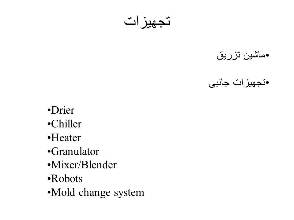 تجهیزات ماشین تزریق تجهیزات جانبی Drier Chiller Heater Granulator