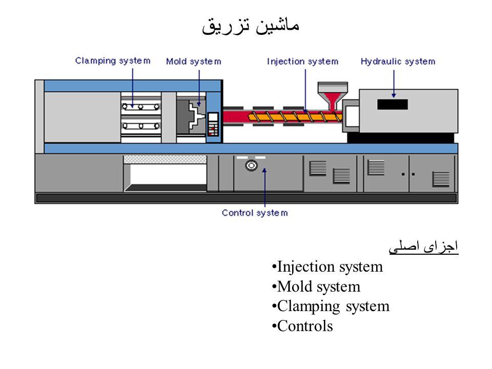 ماشین تزریق اجزای اصلی Injection system Mold system Clamping system