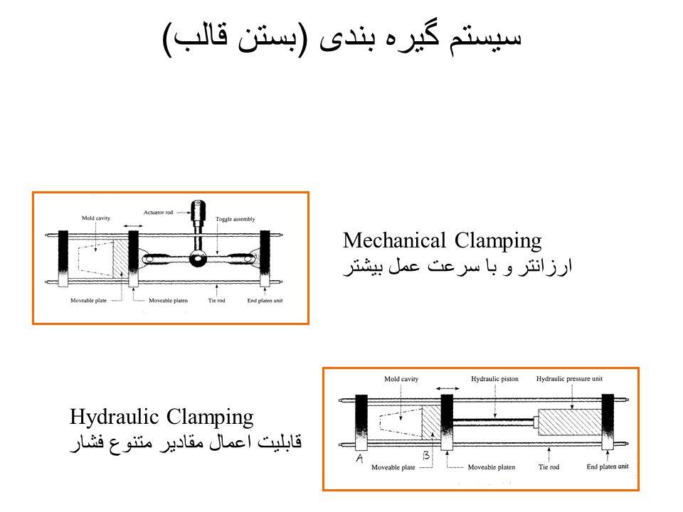سیستم گیره بندی (بستن قالب)