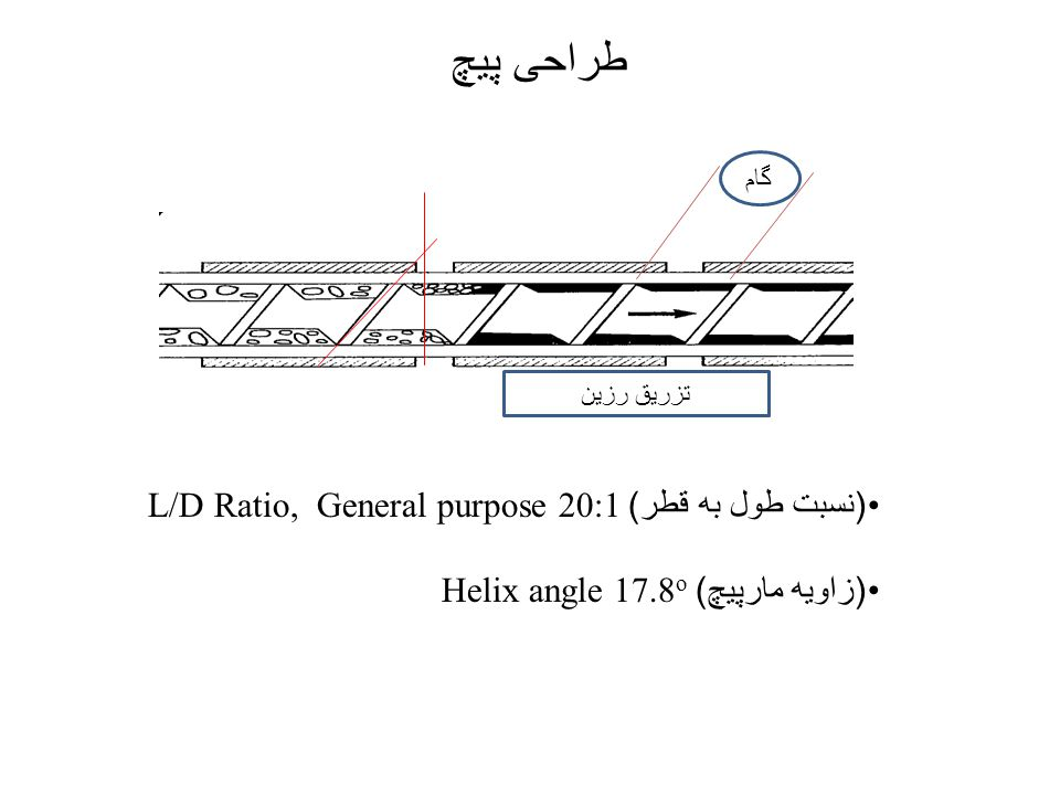 طراحی پیچ (نسبت طول به قطر) L/D Ratio, General purpose 20:1
