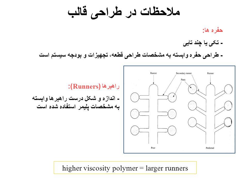 higher viscosity polymer = larger runners