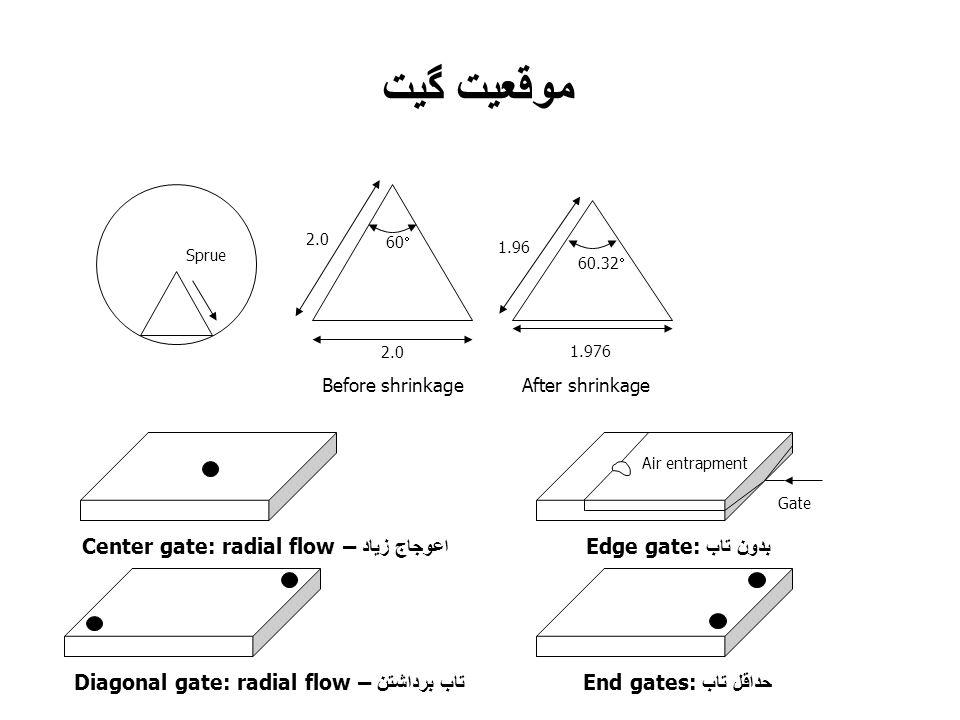 موقعیت گیت Center gate: radial flow – اعوجاج زیاد Edge gate: بدون تاب