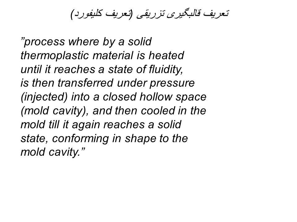 تعریف قالبگیری تزریقی (تعریف کلیفورد)