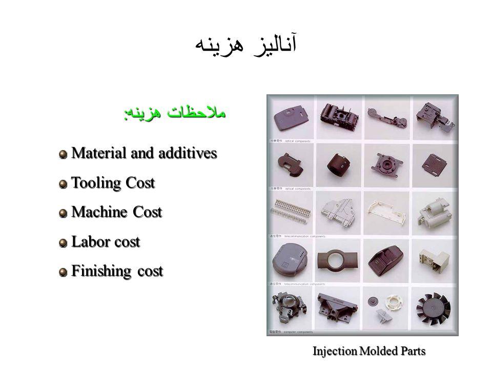 آنالیز هزینه ملاحظات هزینه: Material and additives Tooling Cost