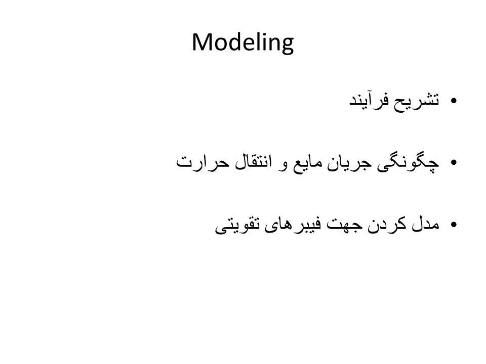 Modeling تشریح فرآیند چگونگی جریان مایع و انتقال حرارت