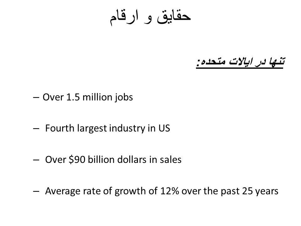 حقایق و ارقام تنها در ایالات متحده: Over 1.5 million jobs
