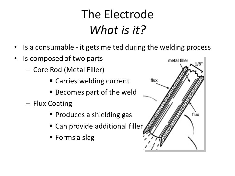 The Electrode What is it