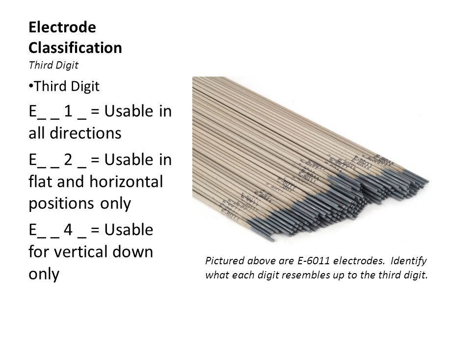 Electrode Classification Third Digit