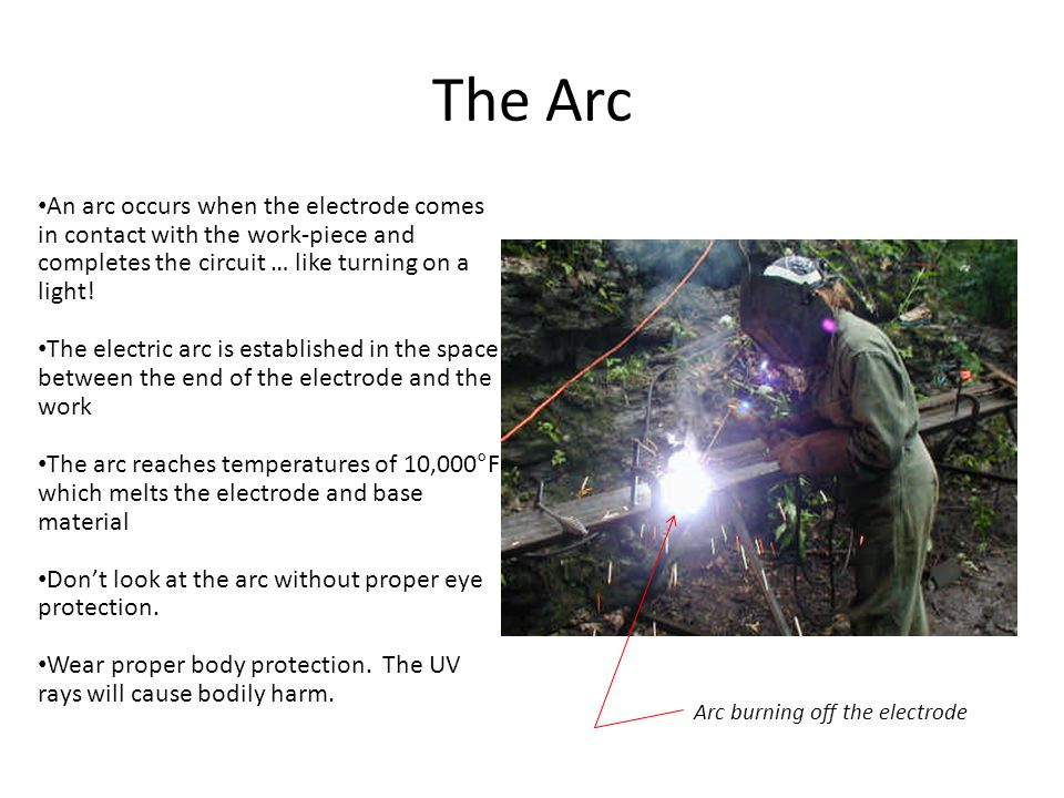 The Arc An arc occurs when the electrode comes in contact with the work-piece and completes the circuit … like turning on a light!