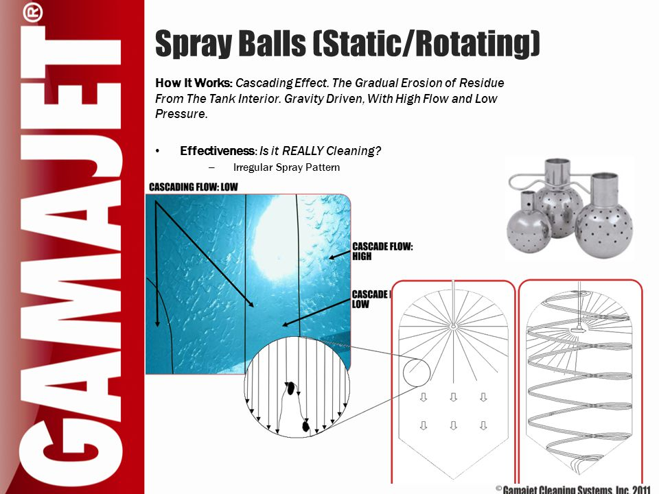 Spray Balls (Static/Rotating)