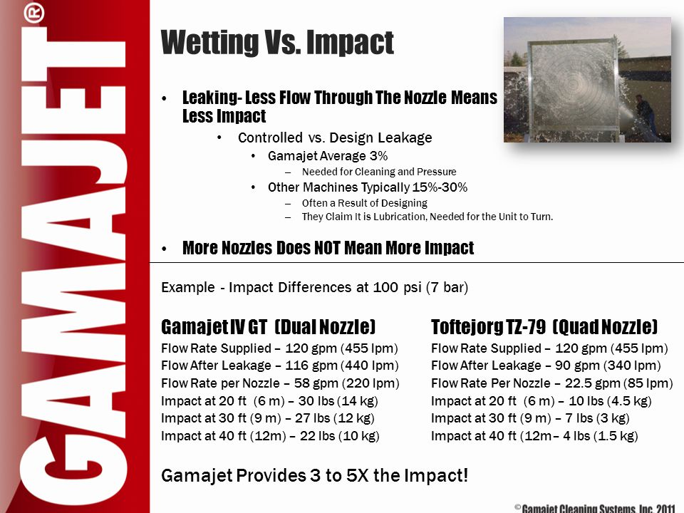 Wetting Vs. Impact Leaking- Less Flow Through The Nozzle Means Less Impact.