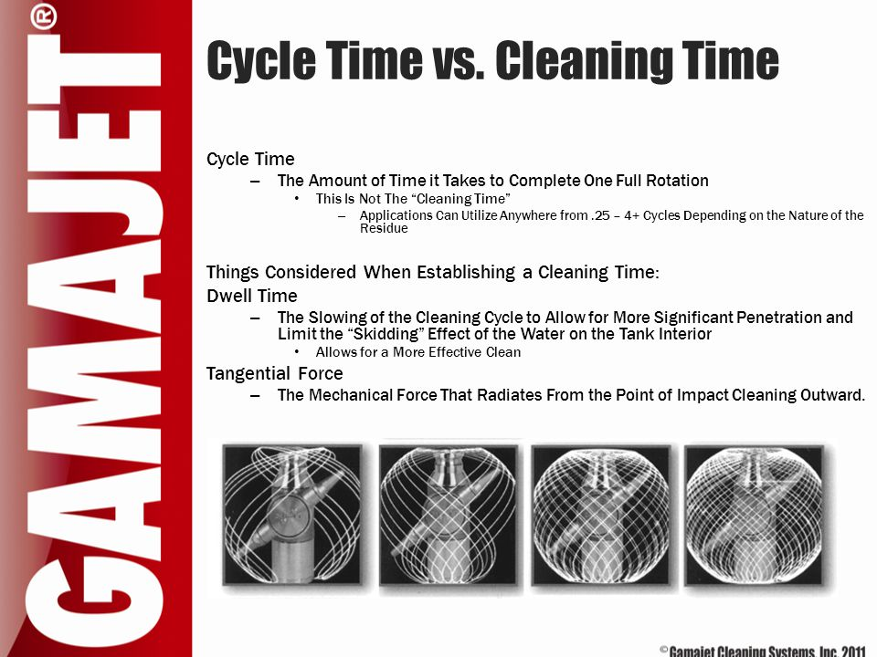 Cycle Time vs. Cleaning Time