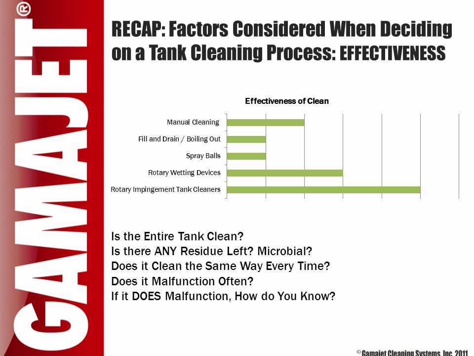 RECAP: Factors Considered When Deciding on a Tank Cleaning Process: EFFECTIVENESS
