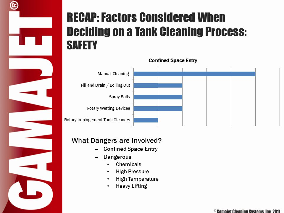 RECAP: Factors Considered When Deciding on a Tank Cleaning Process: SAFETY