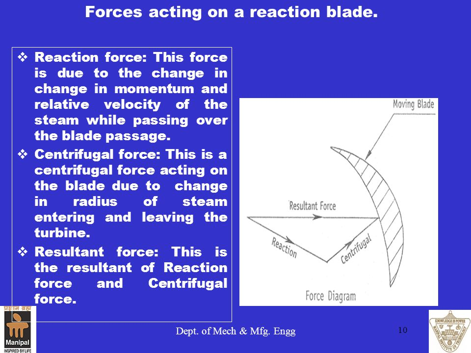 Forces acting on a reaction blade.