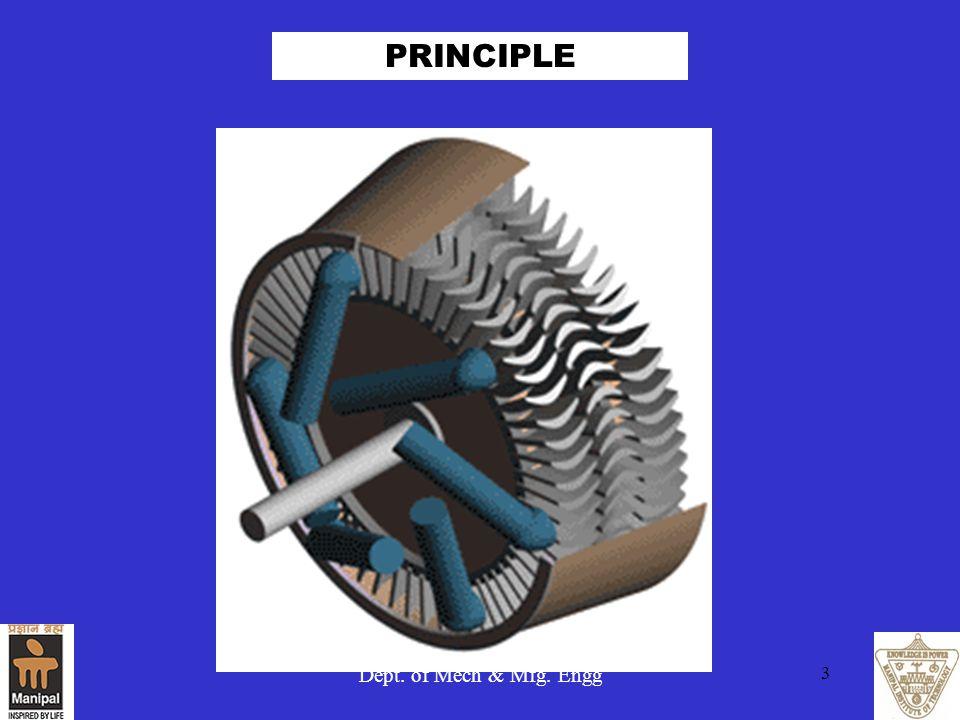 PRINCIPLE Dept. of Mech & Mfg. Engg