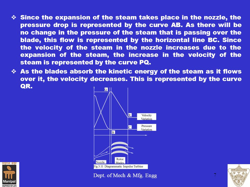 Since the expansion of the steam takes place in the nozzle, the pressure drop is represented by the curve AB. As there will be no change in the pressure of the steam that is passing over the blade, this flow is represented by the horizontal line BC. Since the velocity of the steam in the nozzle increases due to the expansion of the steam, the increase in the velocity of the steam is represented by the curve PQ.