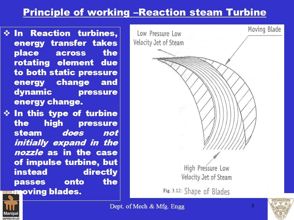 Principle of working –Reaction steam Turbine