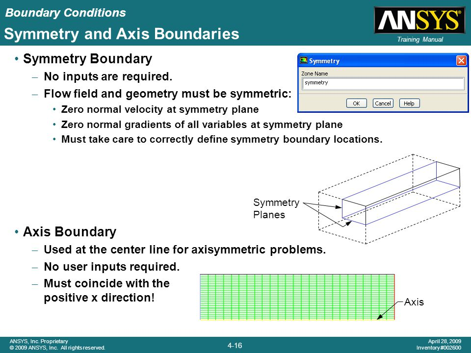Symmetry and Axis Boundaries