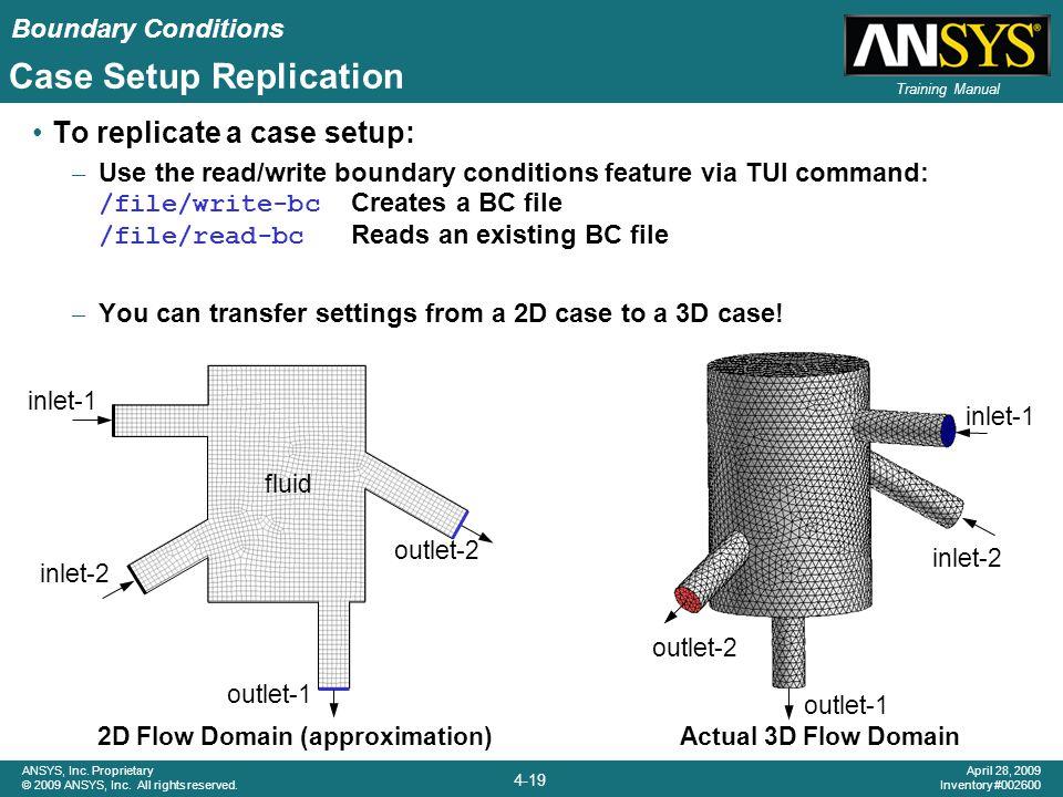 Case Setup Replication