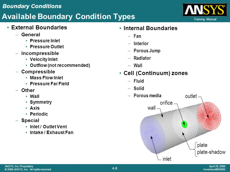 Available Boundary Condition Types