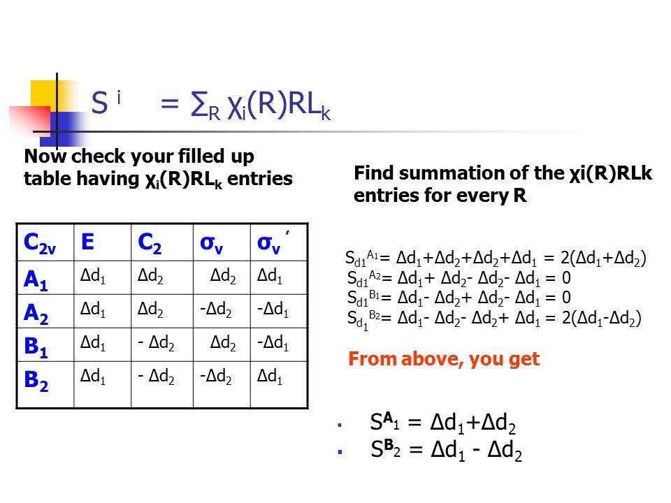 S i = ∑R χi(R)RLk C2v E C2 σv σv ' A1 A2 B1 B2 SB2 = Δd1 - Δd2