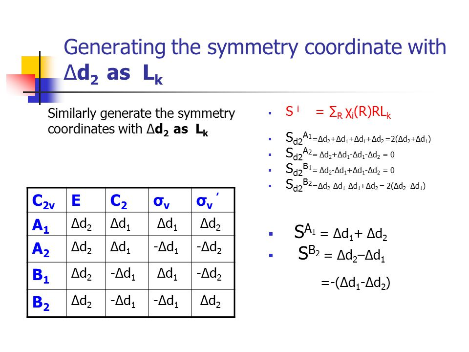 Generating the symmetry coordinate with Δd2 as Lk