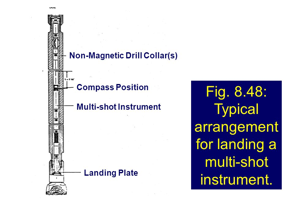 Fig. 8.48: Typical arrangement for landing a multi-shot instrument.