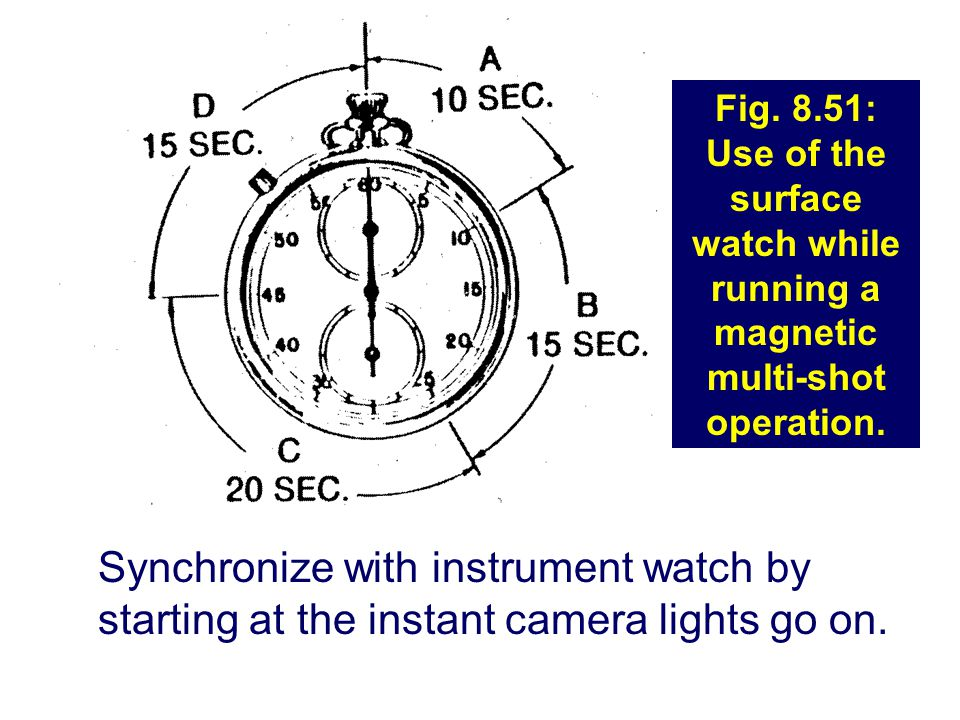 Fig. 8.51: Use of the surface watch while running a magnetic multi-shot operation.
