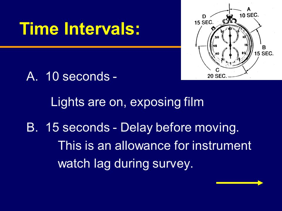Time Intervals: A. 10 seconds - Lights are on, exposing film