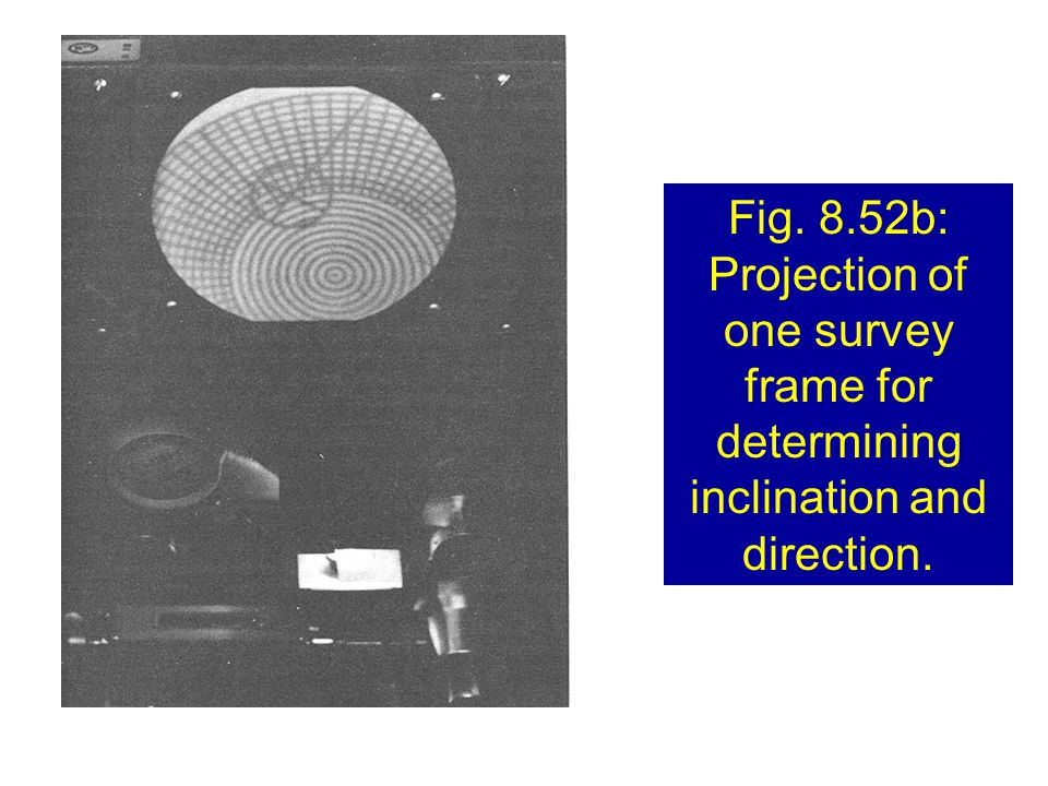 Fig. 8.52b: Projection of one survey frame for determining inclination and direction.