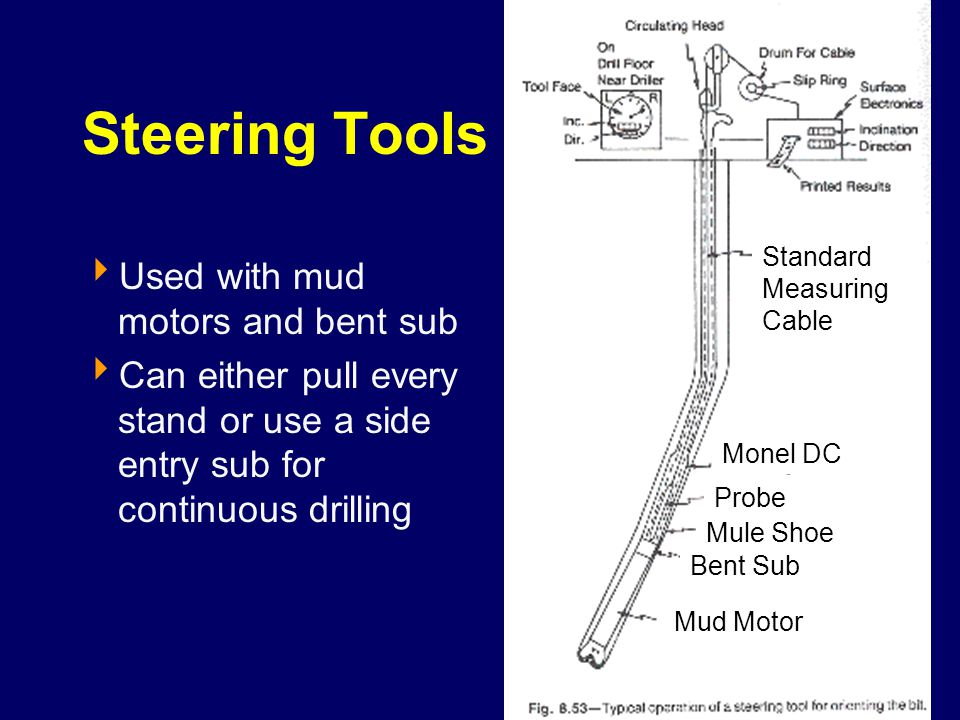 Steering Tools Used with mud motors and bent sub
